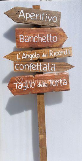 Cartelli direzione