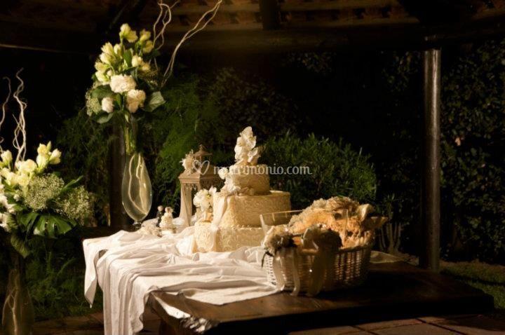 Cake planner