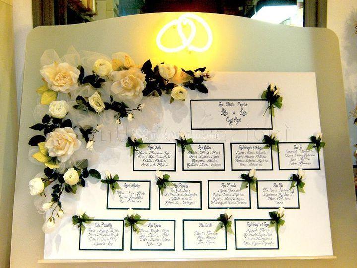 Matrimonio Tema Rose : Matrimonio a settembre organizzazione