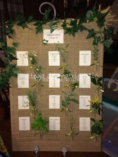 Tableau Matrimonio Tema Erbe Aromatiche : Tableau erbe aromatiche di bottega del matrimonio foto