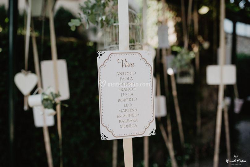 Table plan