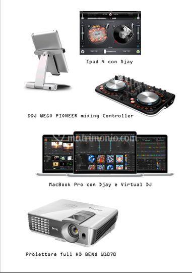 Computer e proiezione