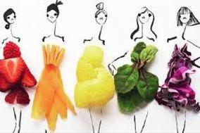 Studio di Nutrizione Umana Dott.ssa Maria Rosaria Amoroso