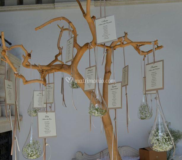 Tableau e albero della vita