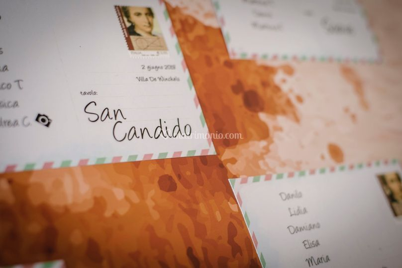 Tableau cartoline paesi