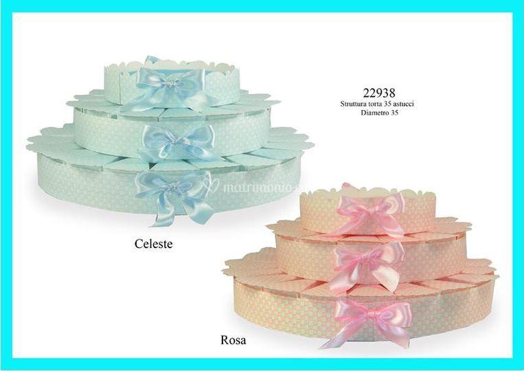 Torta azzurra o rosa