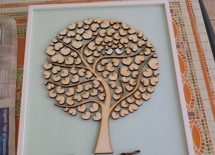 Guestbook's tree