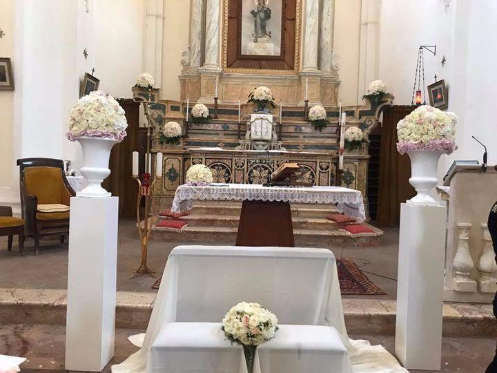 Altare sfere