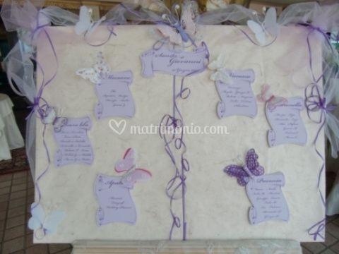 Tableau mariage farfalle
