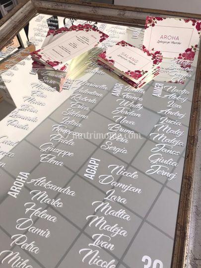 Tableau tavoli matrimonio