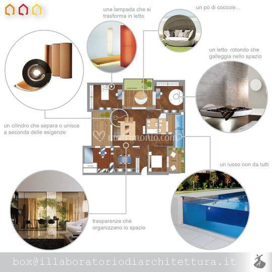 Arredamento appartamento milano di casa da sogno foto 16 for Arredo casa da sogno
