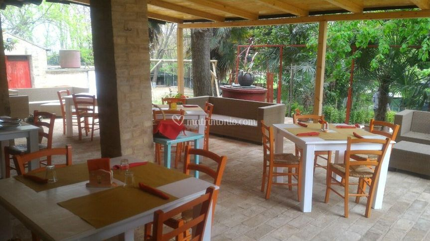 Country House La Cuccagna