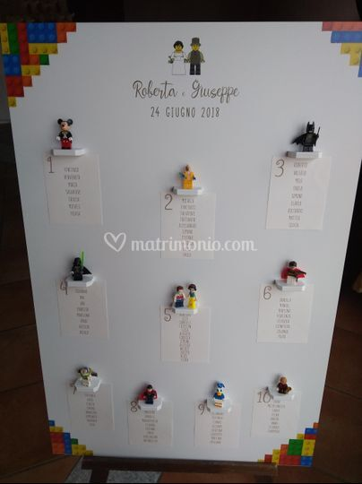 Tableau Tema Lego