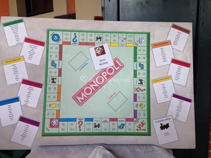 Tableau tema monopoli