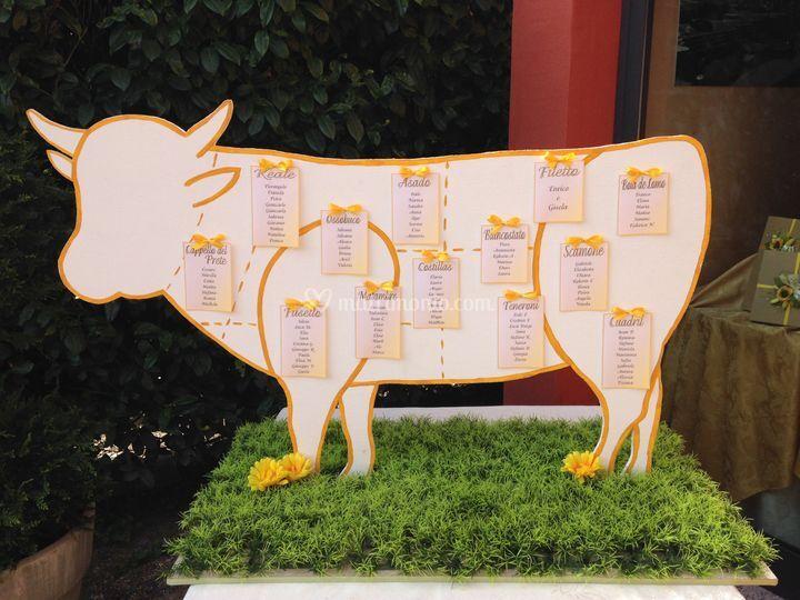 Tableau tema tagli carne