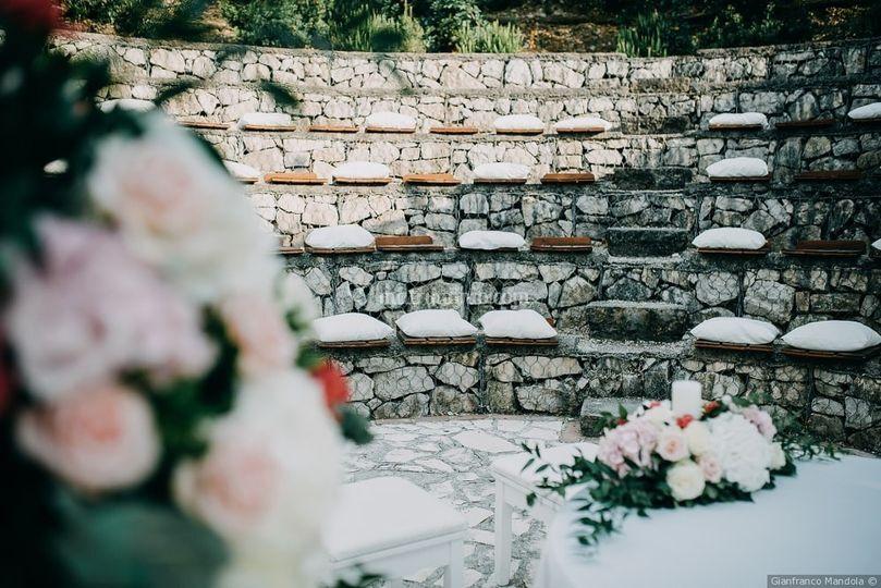 Anfiteatro rito