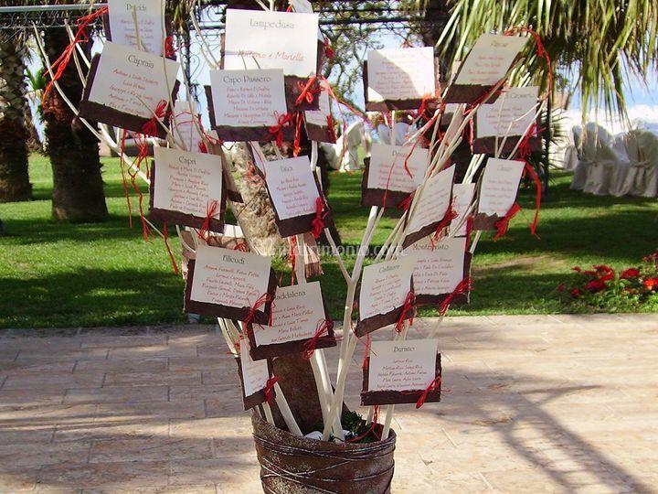 Tableau 3D albero