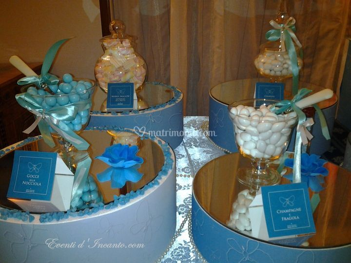 Candy bar 18° Compleanno