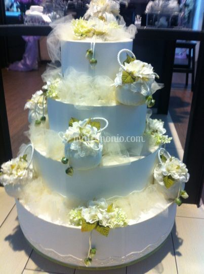 Cake RDM