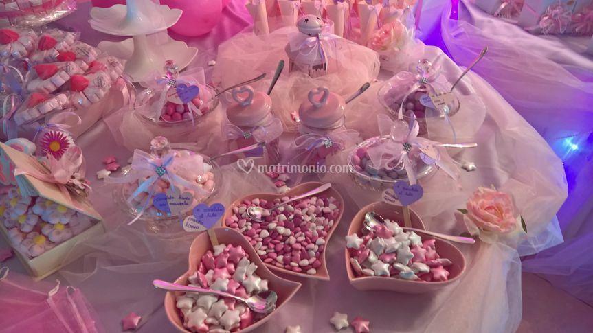 Esempio tavolo confettata