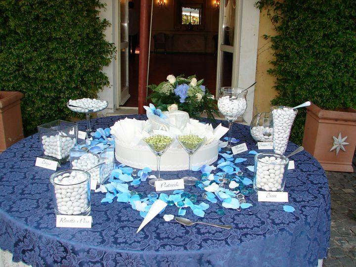 Confettata blu