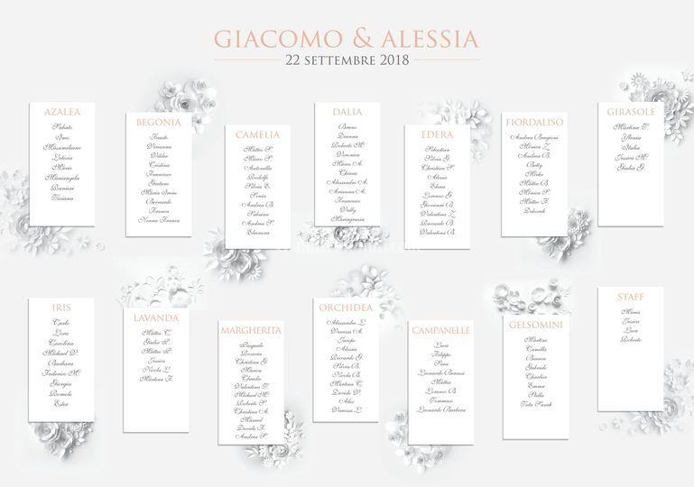 Tableau Giacomo e Alessia