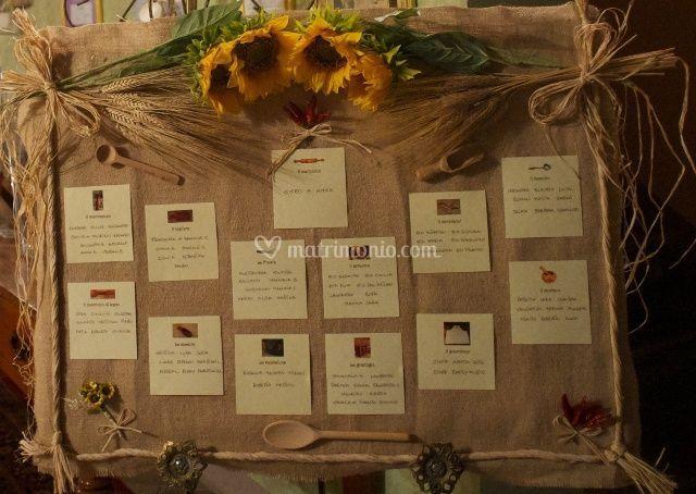 Tableau Matrimonio Rustico : Tableau rustico di chic country wedding planner foto