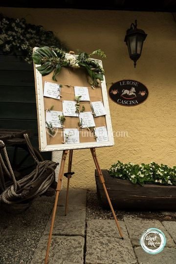 Tableau botanical