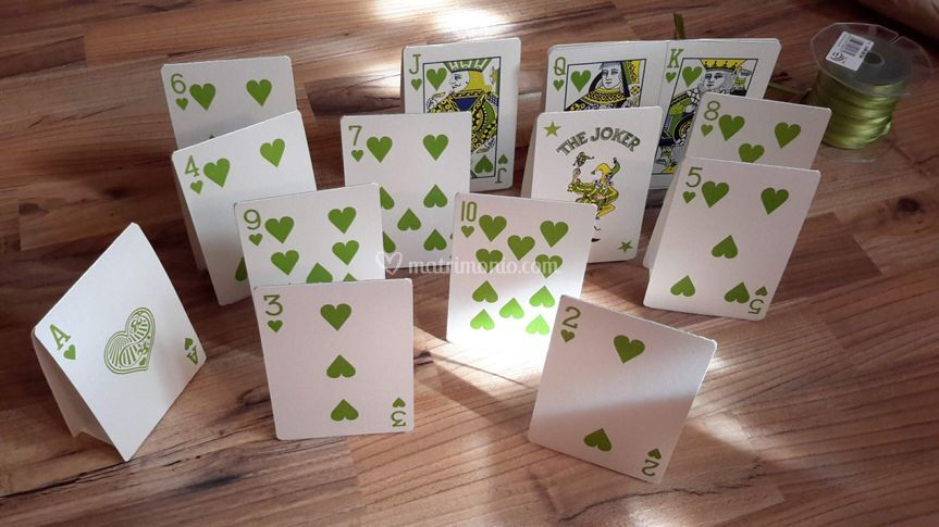"Cartellini tavoli tema ""carte"""