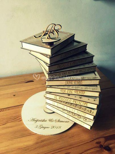 Tableua/libri/rotanti