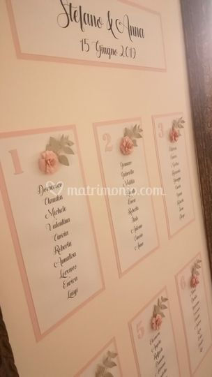 Tableau English Rose