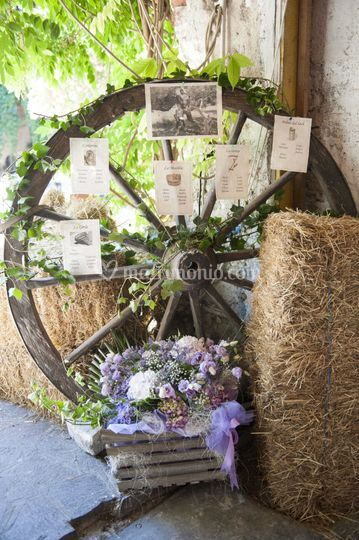 Stile country
