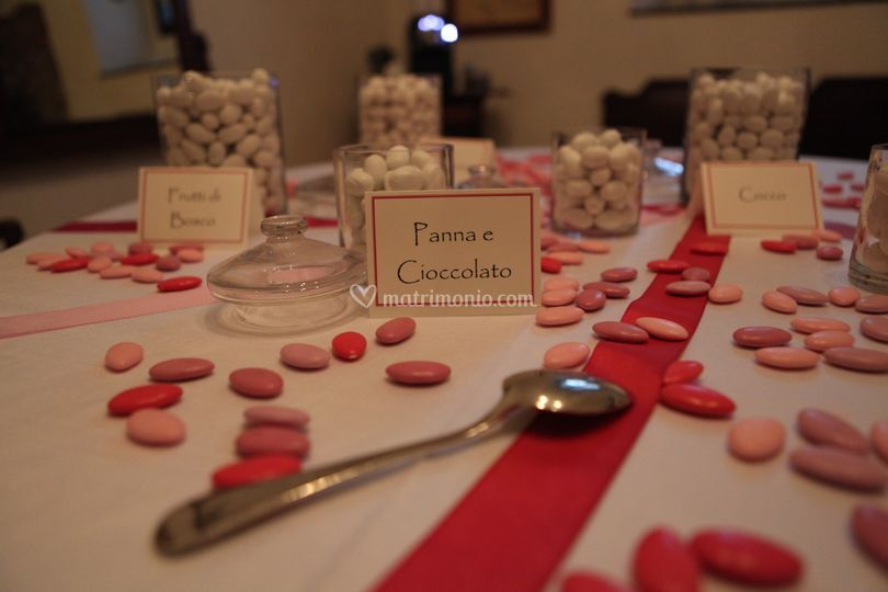 Confettata & Candy Table