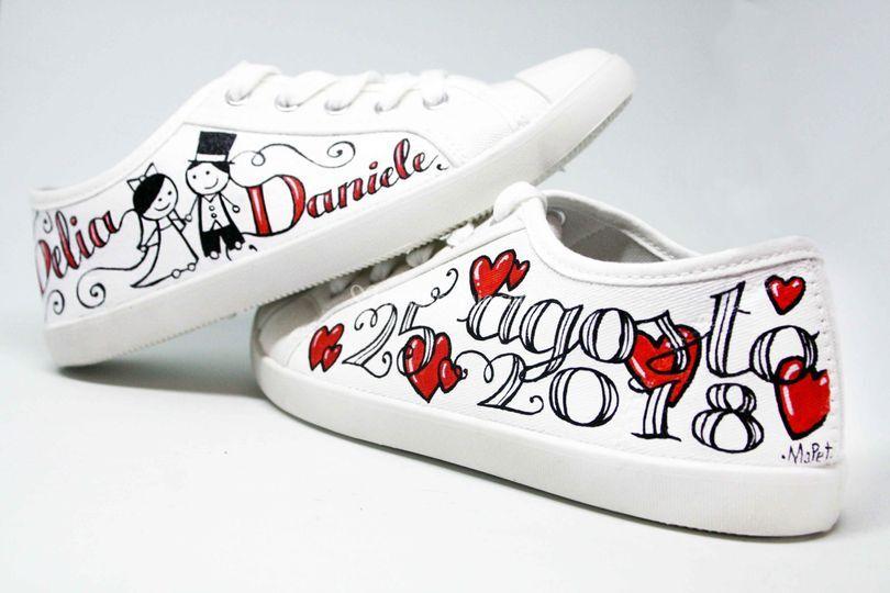 Sneakers nomi e data