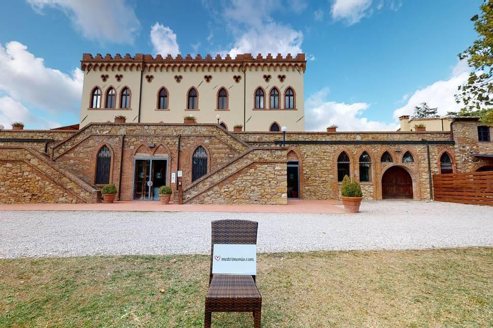 Villa Ricrio 3d tour