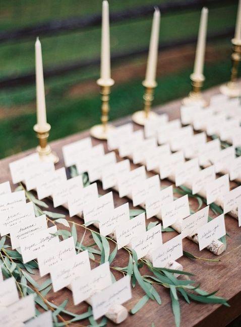 Quanti saranno gli invitati alle tue nozze? 2