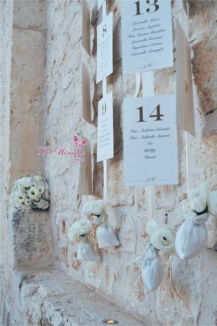 Quanti saranno gli invitati alle tue nozze? 3