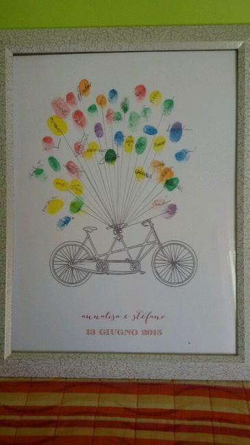 Il guestbook degli ospiti: un ricordo per sempre! Sì o no? - 2