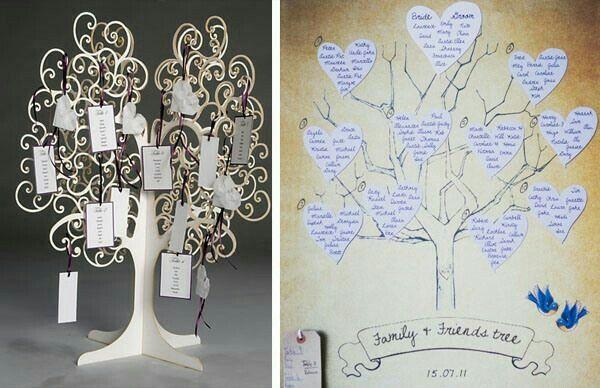 Matrimonio Tema Albero : Tema albero della vita organizzazione matrimonio forum