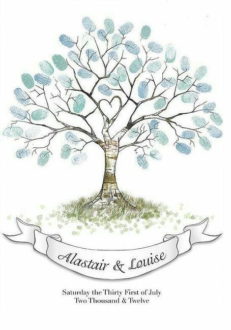 Famoso Tema albero della vita - Organizzazione matrimonio - Forum  TA69