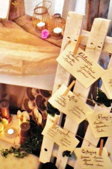Matrimonio Tema Luce : Idea tableau tema luce fai da te forum matrimonio