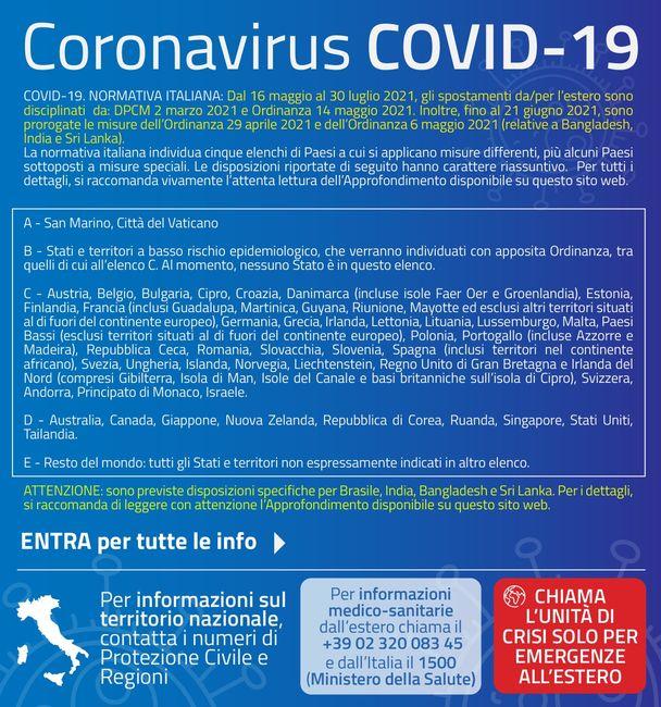 Matrimonio e Covid-19: ecco tutti gli aggiornamenti 3