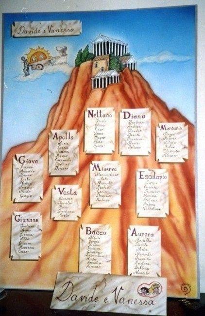 Matrimonio Tema Divinità Greche : Tema matrimonio e segnaposto sulle divinità