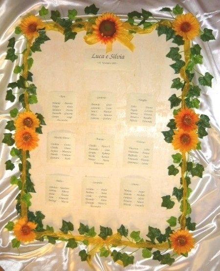 Tableau Matrimonio Girasoli : Consigli tableau de mariage tema girasole prima delle