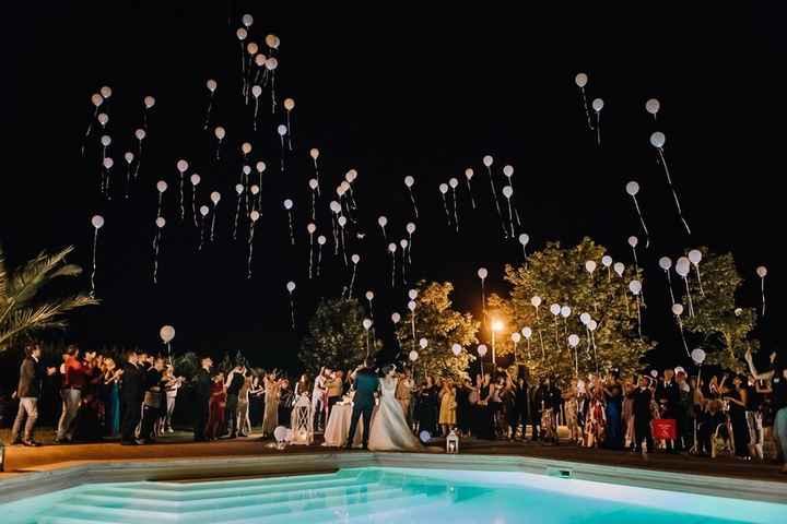 Quanti invitati avrai il giorno delle tue nozze? 1