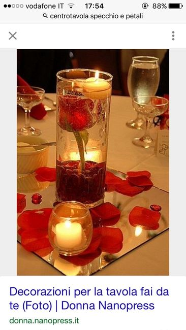 Matrimonio Tema Rose Rosse : Segnatavoli tema rose rosse organizzazione matrimonio