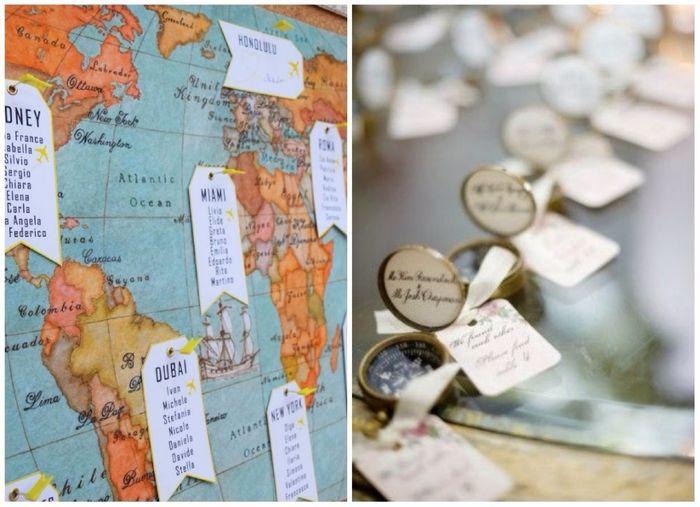 Matrimonio Tema Tempo : Tema di nozze tempo aiuto con segnaposto e tableau