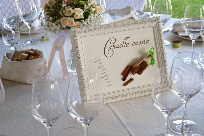 Matrimonio Tema Spezie : Tableau de mariage spezie organizzazione matrimonio