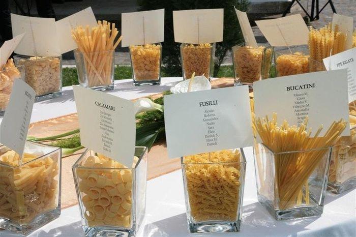 Matrimonio Tema Moderno : Tableau mariage tema cibo organizzazione matrimonio