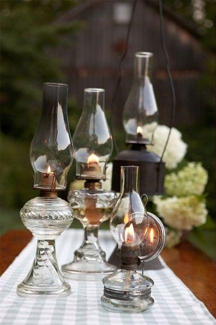 la stessa sorte la possono avere delle lampade ad olio